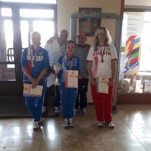 победители соревнований