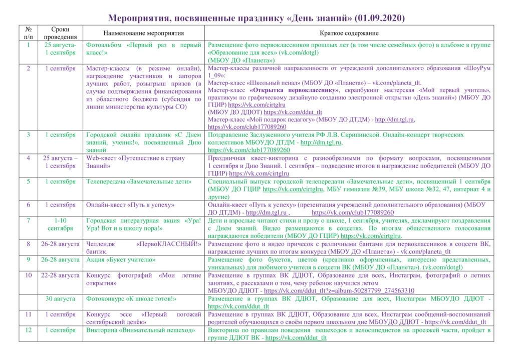 Таблица с мероприятиями