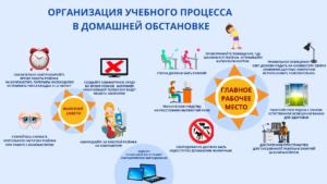 Памятка: Организация учебного процесса в домашней обстановке